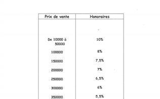 BARÈME DES HONORAIRES D'AGENCE